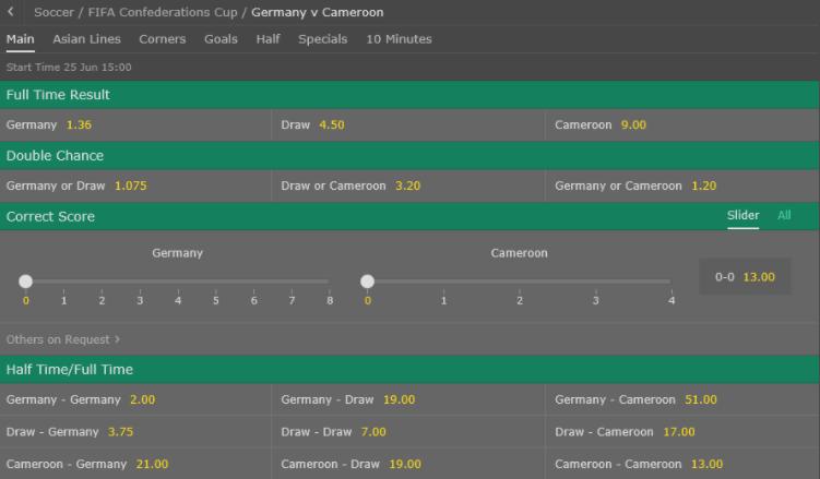 Germany vs Cameroon Odds