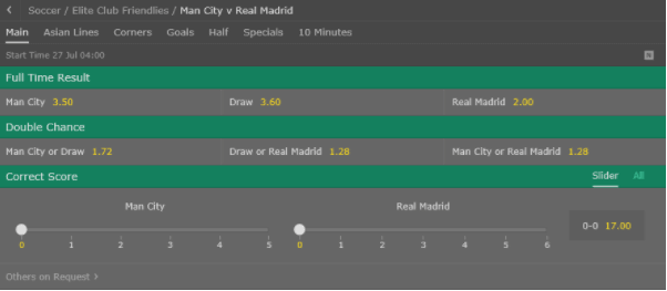 bet365 man city vs real madrid odds