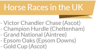 betfair major horse races