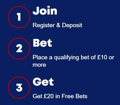 boylesports 20 free bet