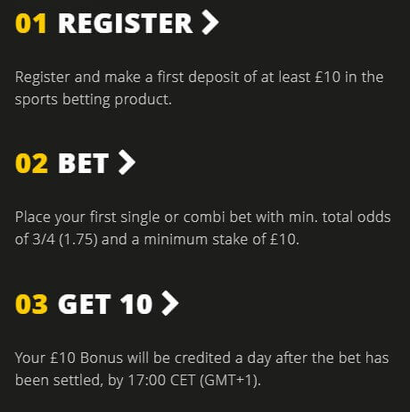 How to sign up for the LVbet offer